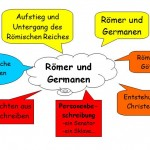 FiT-Quartalsthema: Römer und Germanen